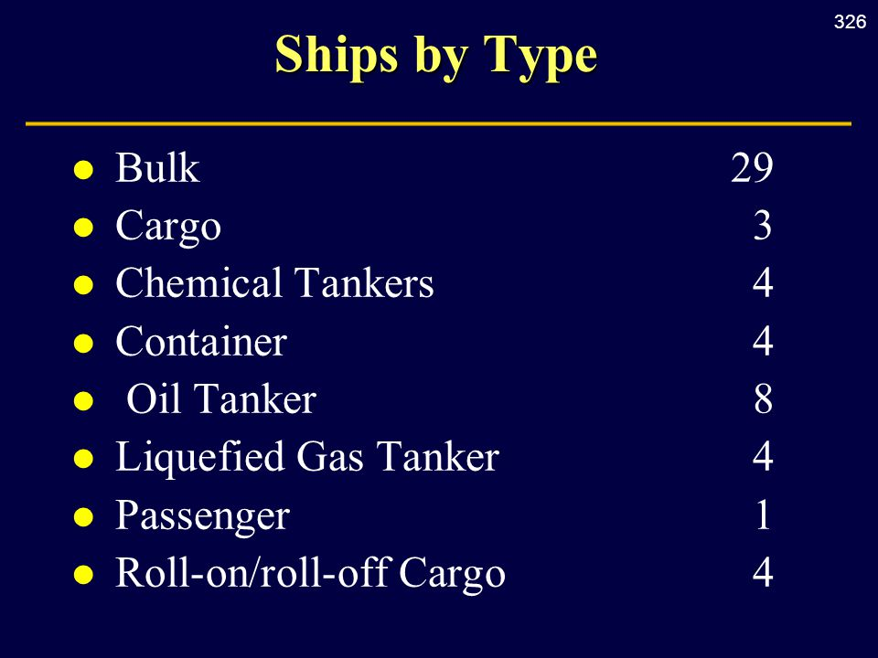 326 Ships by Type l Bulk29 l Cargo 3 l Chemical Tankers4 l Container4 l Oil Tanker8 l Liquefied Gas Tanker4 l Passenger 1 l Roll-on/roll-off Cargo 4