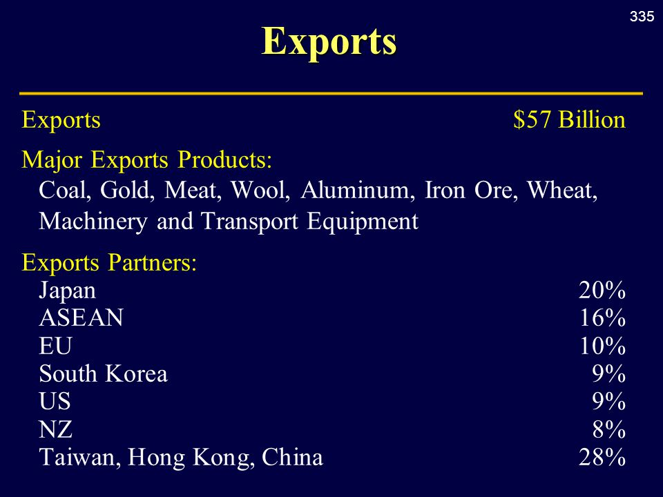 335Exports Exports $57 Billion Major Exports Products: Coal, Gold, Meat, Wool, Aluminum, Iron Ore, Wheat, Machinery and Transport Equipment Exports Partners: Japan20% ASEAN16% EU10% South Korea9% US9% NZ8% Taiwan, Hong Kong, China28%