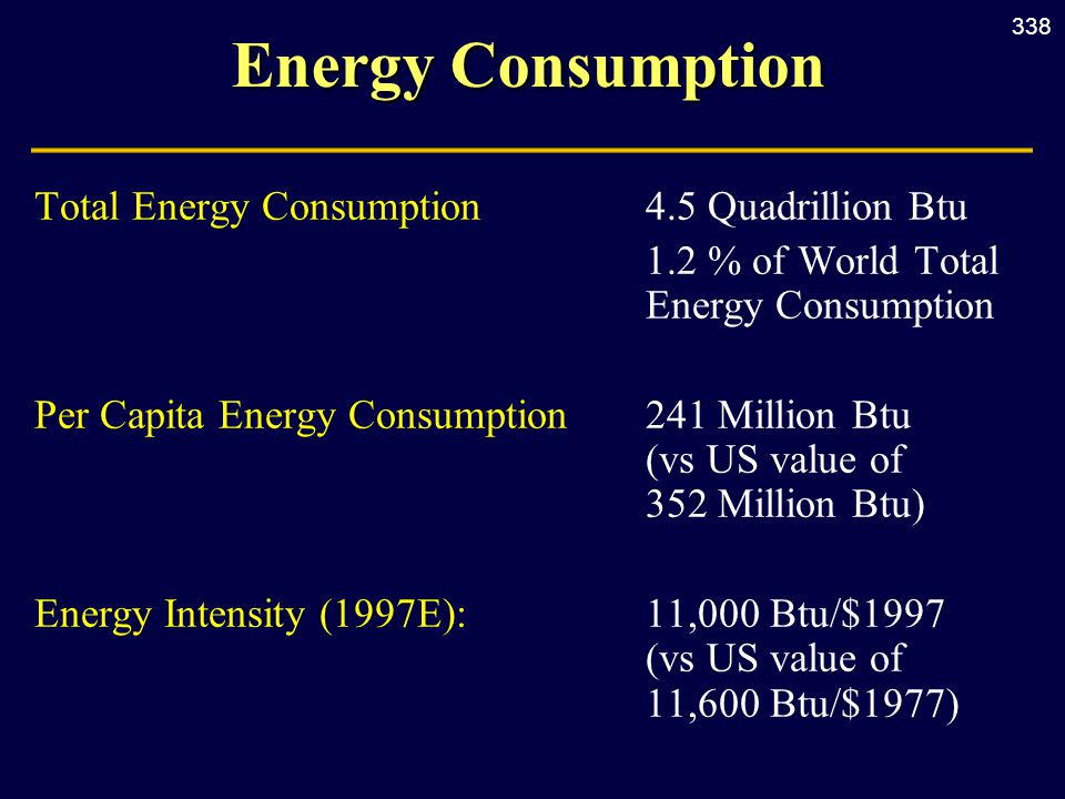 338 Energy Consumption Total Energy Consumption4.5 Quadrillion Btu 1.2 % of World Total Energy Consumption Per Capita Energy Consumption241 Million Btu (vs US value of 352 Million Btu) Energy Intensity (1997E): 11,000 Btu/$1997 (vs US value of 11,600 Btu/$1977)