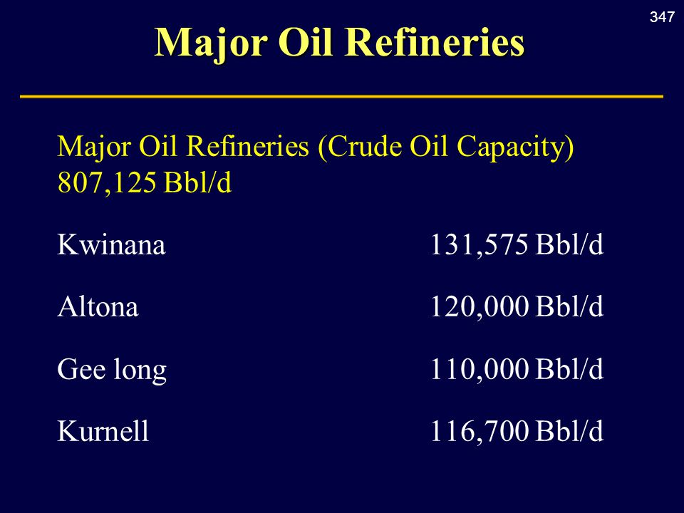 347 Major Oil Refineries Major Oil Refineries (Crude Oil Capacity) 807,125 Bbl/d Kwinana 131,575 Bbl/d Altona120,000 Bbl/d Gee long110,000 Bbl/d Kurnell 116,700 Bbl/d