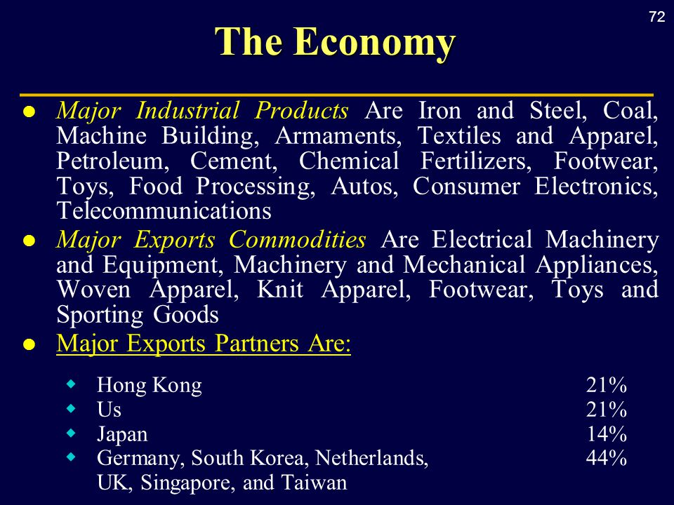 72 The Economy l Major Industrial Products Are Iron and Steel, Coal, Machine Building, Armaments, Textiles and Apparel, Petroleum, Cement, Chemical Fertilizers, Footwear, Toys, Food Processing, Autos, Consumer Electronics, Telecommunications l Major Exports Commodities Are Electrical Machinery and Equipment, Machinery and Mechanical Appliances, Woven Apparel, Knit Apparel, Footwear, Toys and Sporting Goods l Major Exports Partners Are:  Hong Kong21%  Us21%  Japan14%  Germany, South Korea, Netherlands, 44% UK, Singapore, and Taiwan