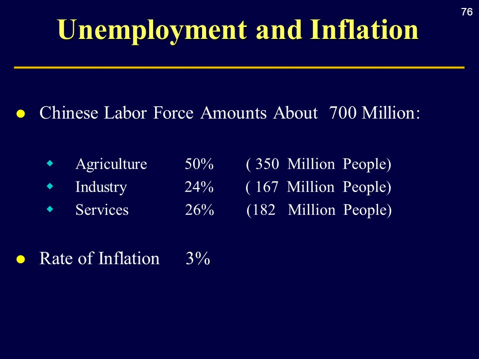 76 Unemployment and Inflation l Chinese Labor Force Amounts About 700 Million:  Agriculture 50% ( 350 Million People)  Industry 24% ( 167 Million People)  Services 26% (182 Million People) l Rate of Inflation 3%