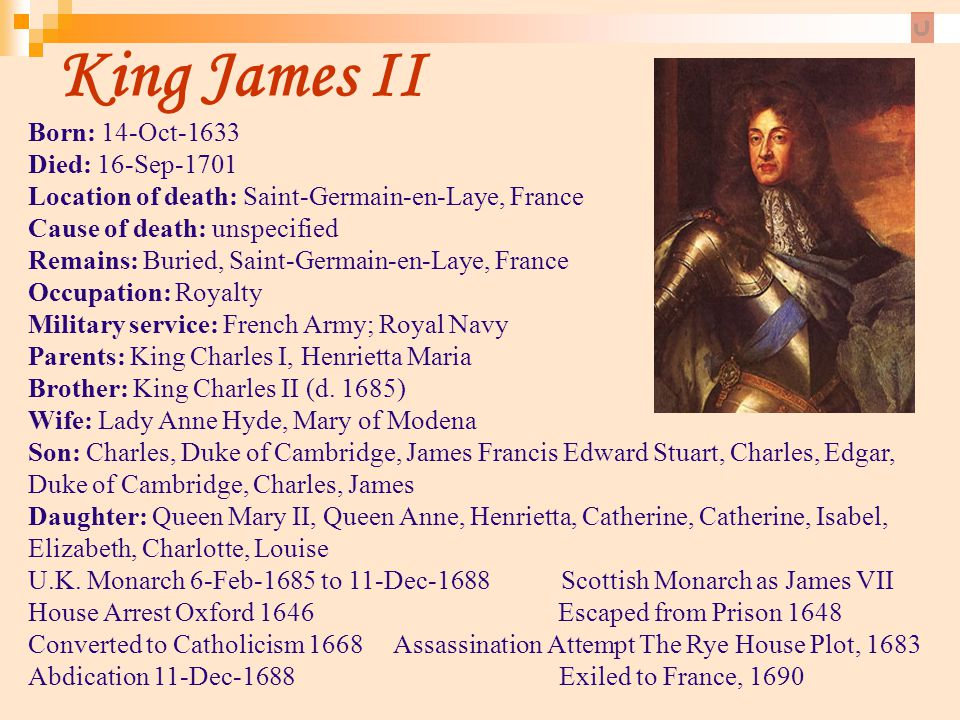 King James II Born: 14-Oct-1633 Died: 16-Sep-1701 Location of death: Saint-Germain-en-Laye, France Cause of death: unspecified Remains: Buried, Saint-