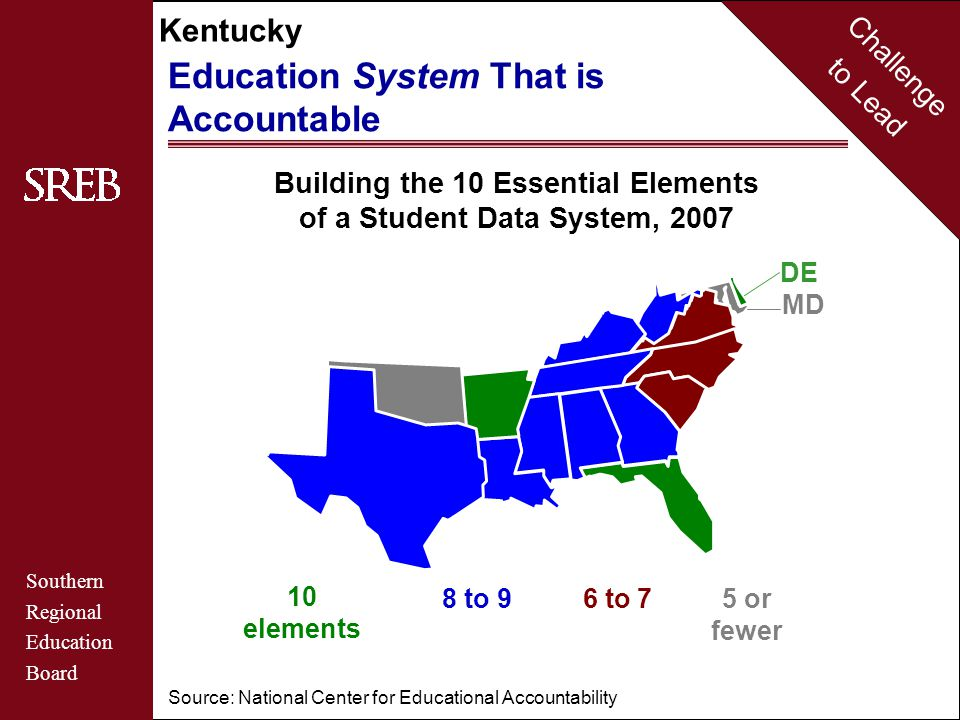 Challenge to Lead Southern Regional Education Board Kentucky Building the 10 Essential Elements of a Student Data System, 2007 Source: National Center for Educational Accountability Education System That is Accountable 6 to 78 to 9 10 elements 5 or fewer MD DE