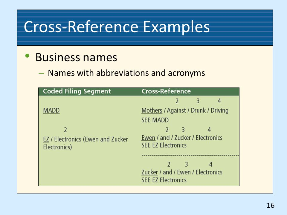 Cross-Reference Examples Business names – Names with abbreviations and acronyms 16