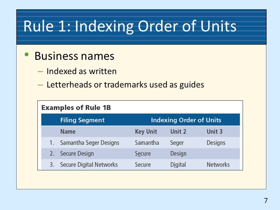 Rule 1: Indexing Order of Units Business names – Indexed as written – Letterheads or trademarks used as guides 7