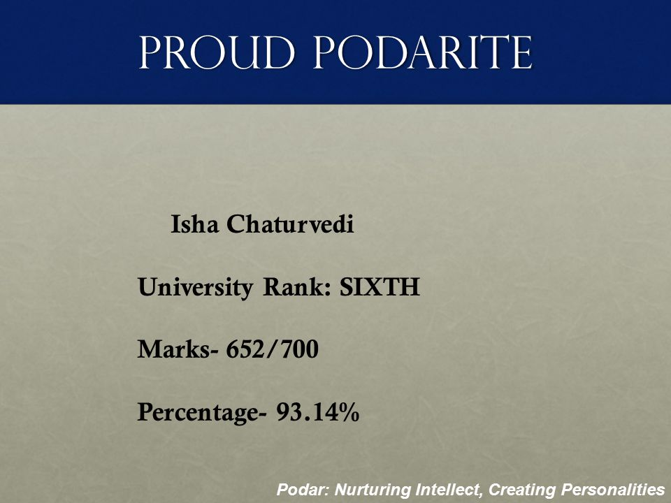 Proud Podarite Charmie Parekh University Rank: SIXTH Marks- 652/700 Percentage-93.14% Podar: Nurturing Intellect, Creating Personalities