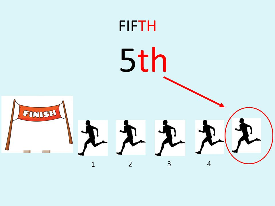 FIFTH 5th 2 4 3 1