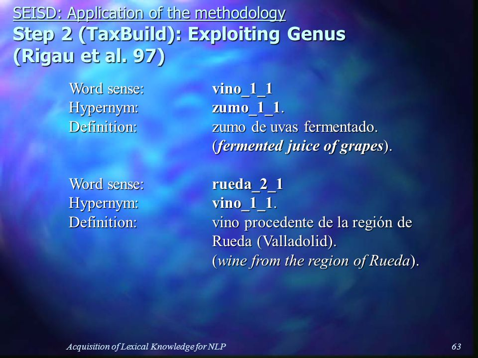 Acquisition of Lexical Knowledge for NLP63 Word sense:vino_1_1 Hypernym:zumo_1_1.