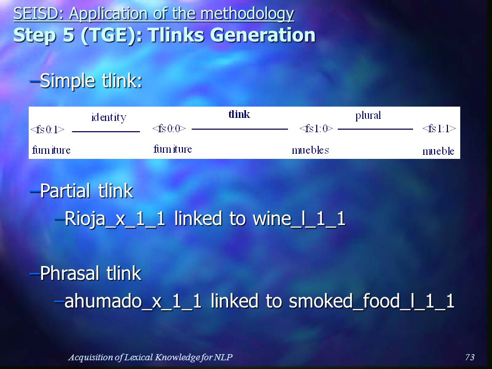 Acquisition of Lexical Knowledge for NLP73 SEISD: Application of the methodology Step 5 (TGE): Tlinks Generation –Simple tlink: –Partial tlink –Rioja_x_1_1 linked to wine_l_1_1 –Phrasal tlink –ahumado_x_1_1 linked to smoked_food_l_1_1