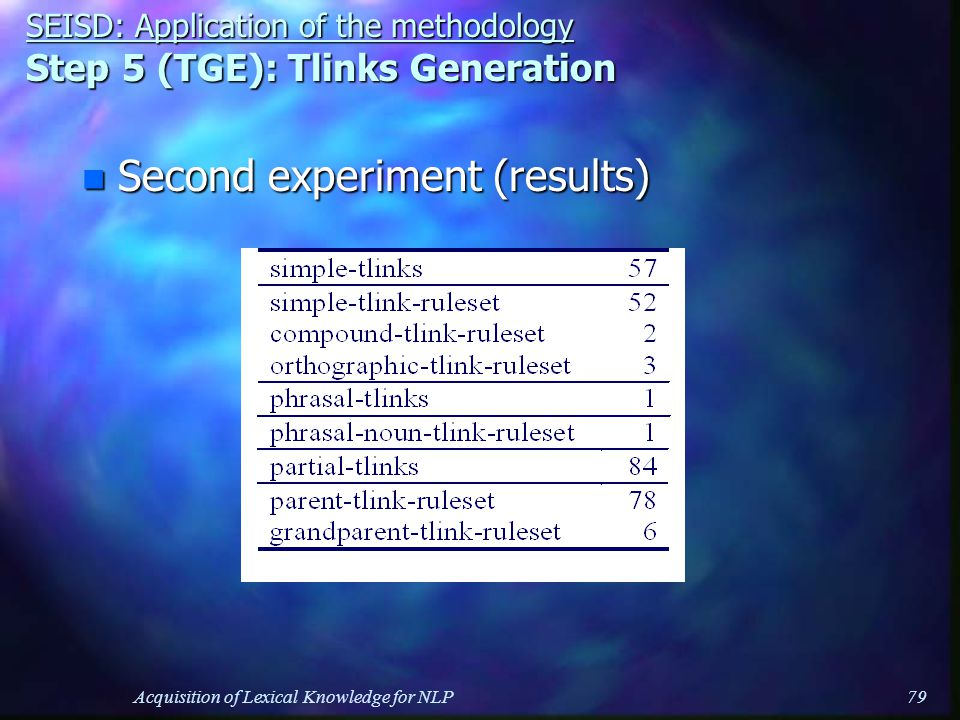 Acquisition of Lexical Knowledge for NLP79 n Second experiment (results) SEISD: Application of the methodology Step 5 (TGE): Tlinks Generation