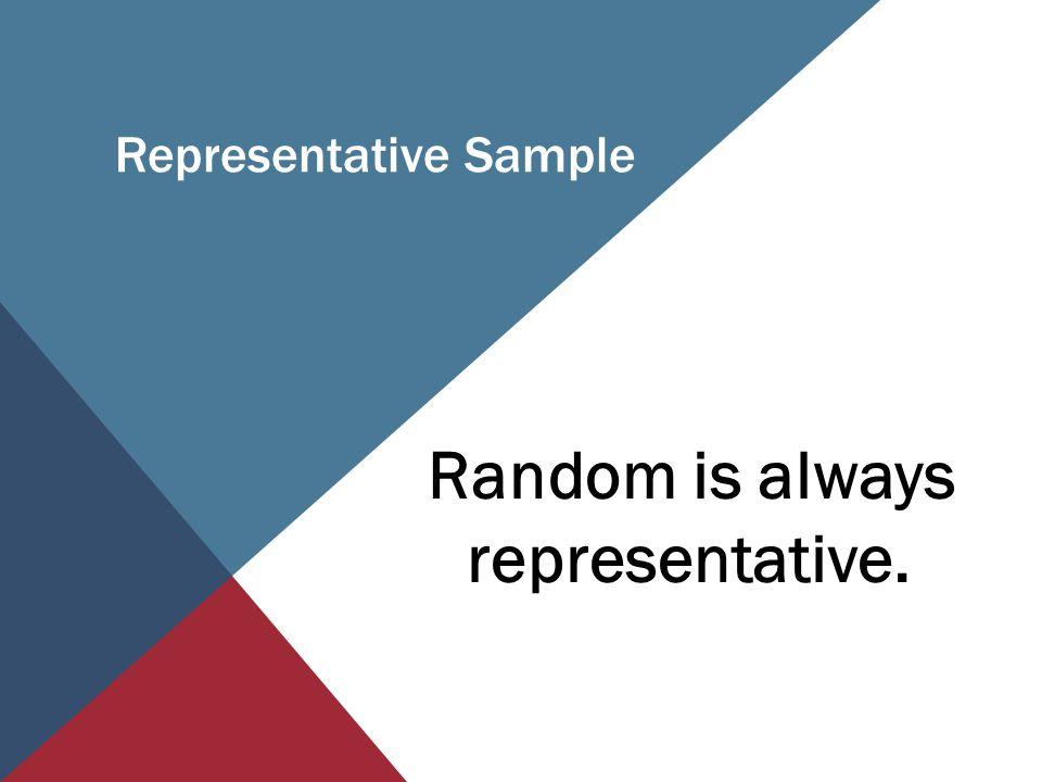 Representative Sample Random is always representative.