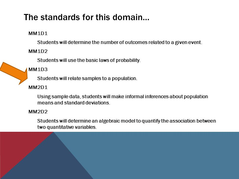 The standards for this domain… MM1D1 Students will determine the number of outcomes related to a given event. MM1D2 Students will use the basic laws o