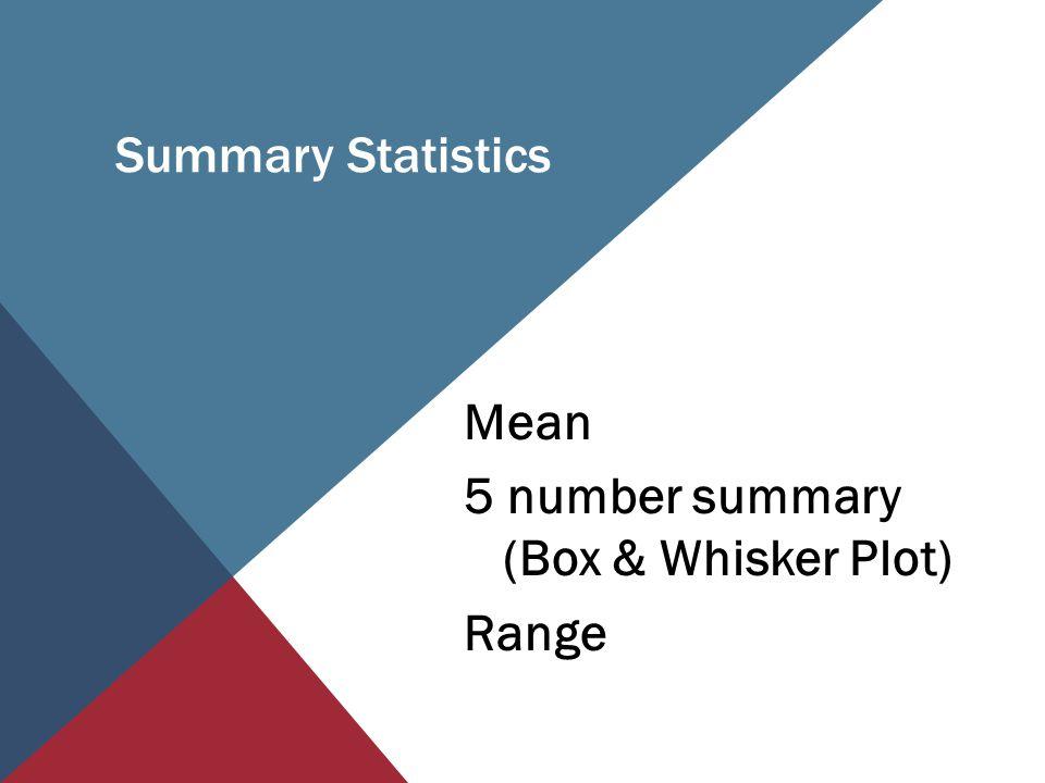 Summary Statistics Mean 5 number summary (Box & Whisker Plot) Range