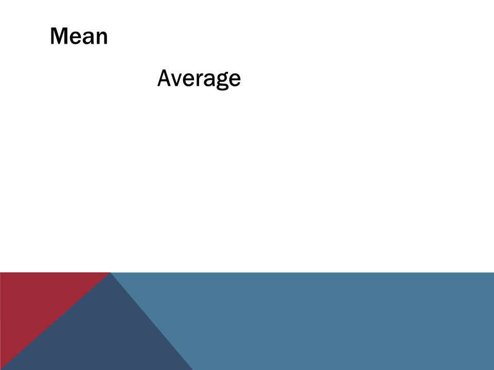 Mean Average