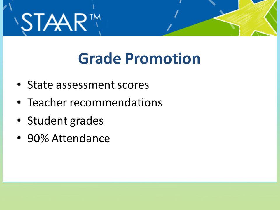 Grade Promotion State assessment scores Teacher recommendations Student grades 90% Attendance