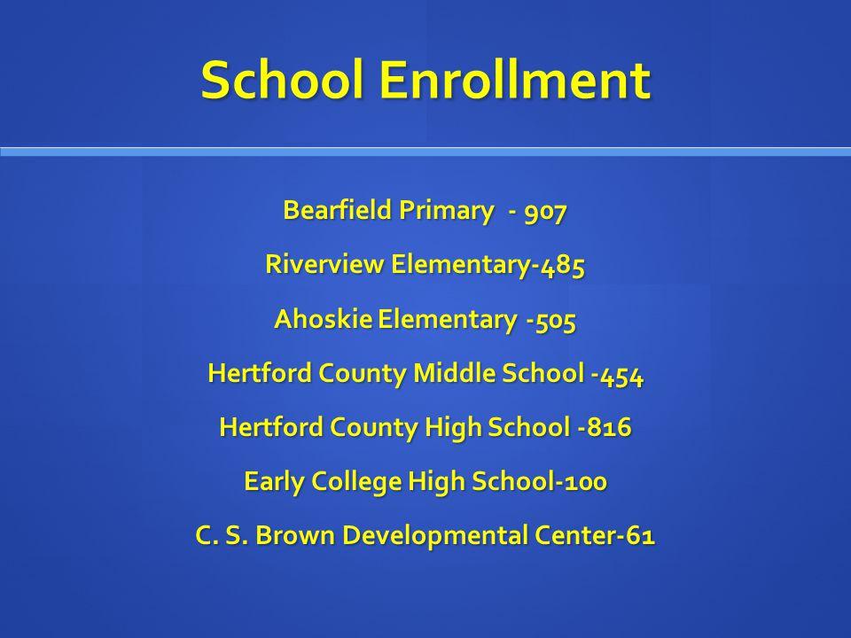 School Enrollment Bearfield Primary - 907 Riverview Elementary-485 Ahoskie Elementary -505 Hertford County Middle School -454 Hertford County High School -816 Early College High School-100 C.
