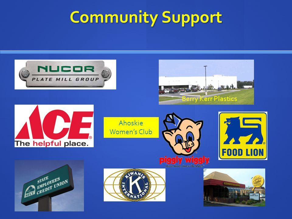 Community Support Berry Kerr Plastics Ahoskie Women's Club