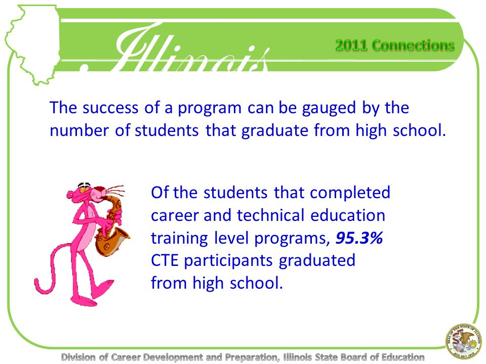 Illinois Of the students that completed career and technical education training level programs, 95.3% CTE participants graduated from high school.