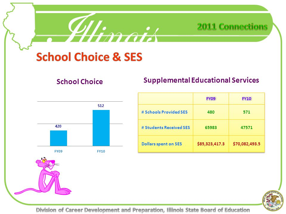 Illinois Supplemental Educational Services