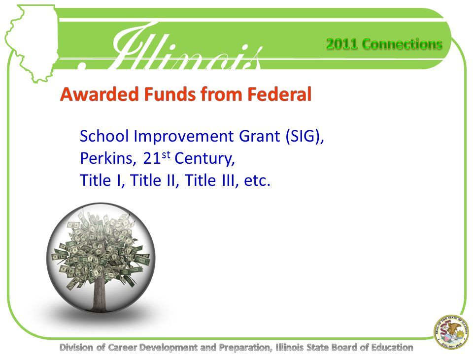 Illinois School Improvement Grant (SIG), Perkins, 21 st Century, Title I, Title II, Title III, etc.