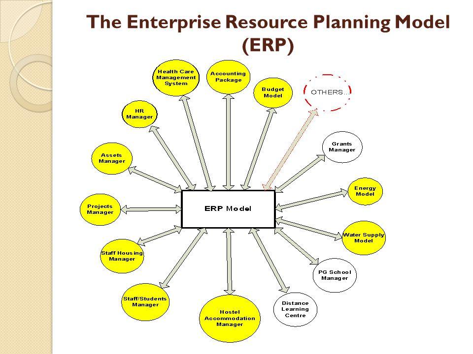 The Enterprise Resource Planning Model (ERP)