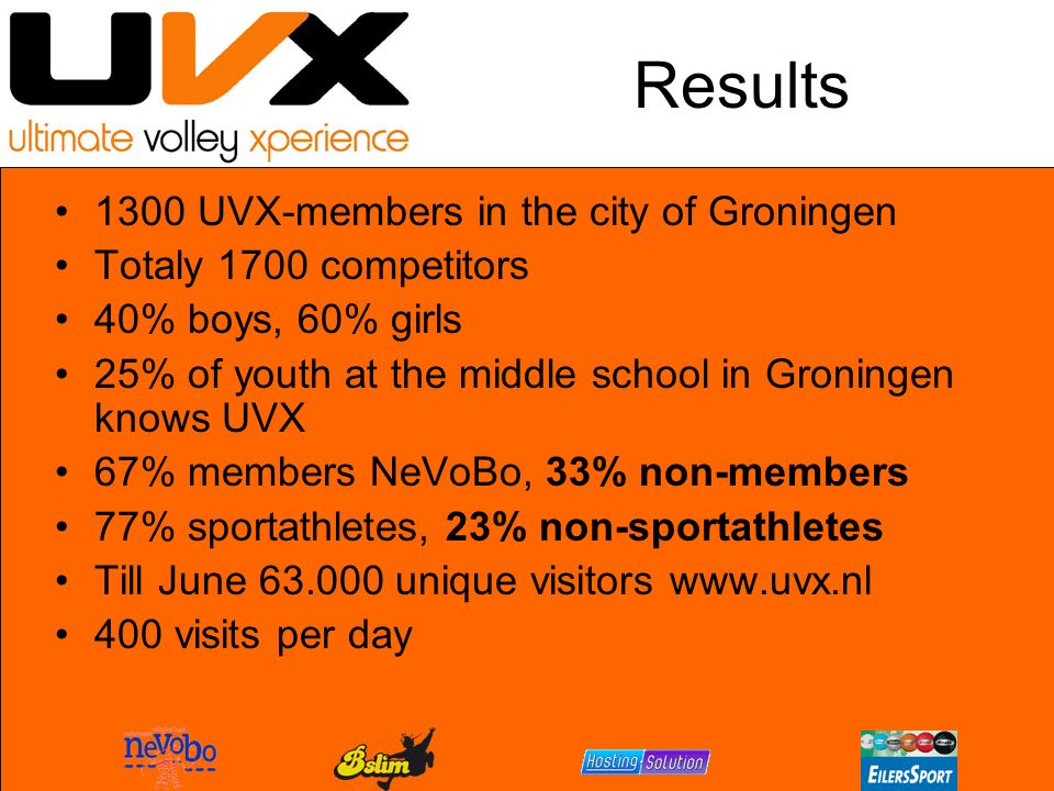 Results 1300 UVX-members in the city of Groningen Totaly 1700 competitors 40% boys, 60% girls 25% of youth at the middle school in Groningen knows UVX 67% members NeVoBo, 33% non-members 77% sportathletes, 23% non-sportathletes Till June 63.000 unique visitors www.uvx.nl 400 visits per day