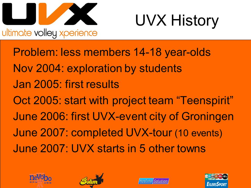 UVX History Problem: less members 14-18 year-olds Nov 2004: exploration by students Jan 2005: first results Oct 2005: start with project team Teenspirit June 2006: first UVX-event city of Groningen June 2007: completed UVX-tour (10 events) June 2007: UVX starts in 5 other towns