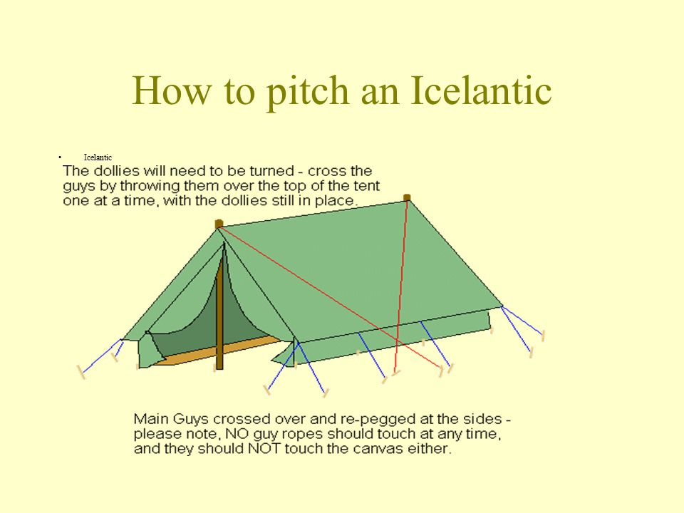 How to pitch an Icelantic Icelantic
