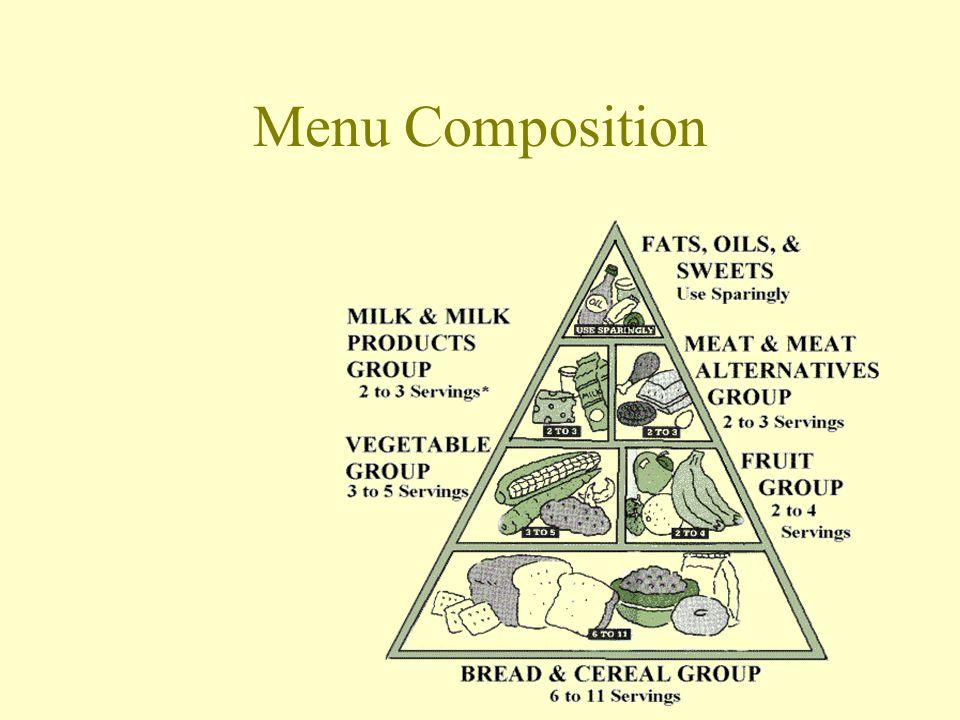 Menu Composition
