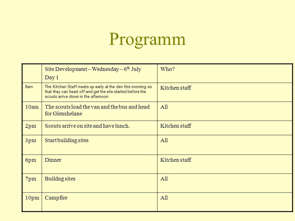 Programm Site Development – Wednesday – 6 th July Day 1 Who.