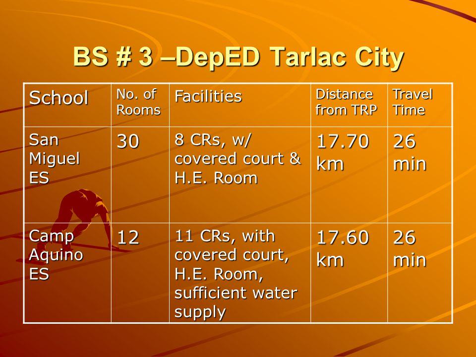 BS # 3 –DepED Tarlac City School No.