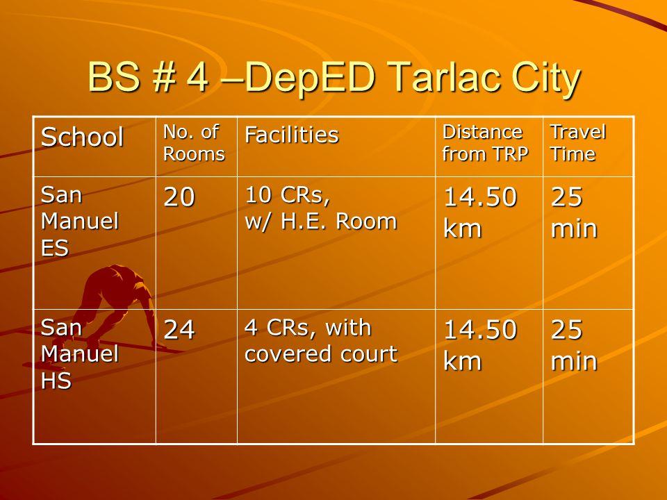 BS # 4 –DepED Tarlac City School No.