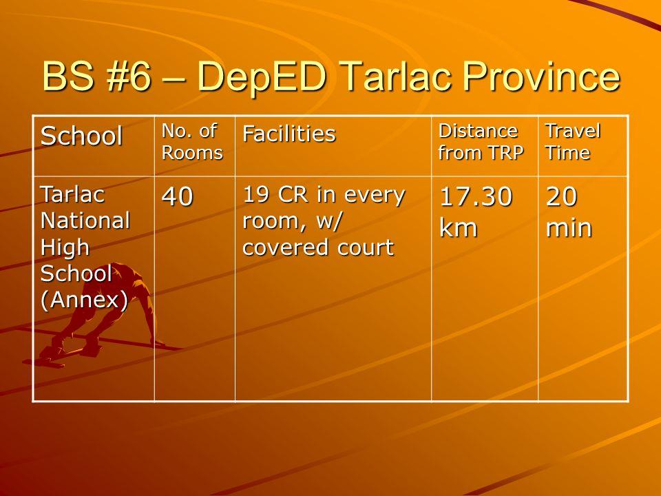 BS #6 – DepED Tarlac Province School No.
