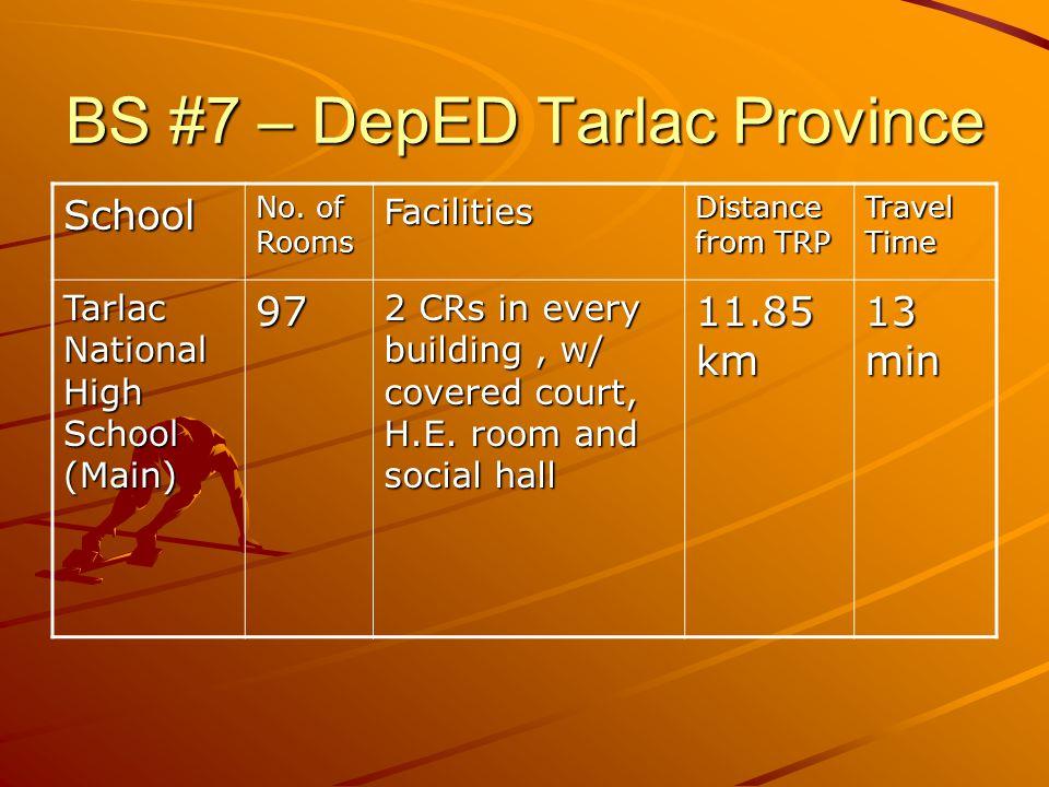 BS #7 – DepED Tarlac Province School No.