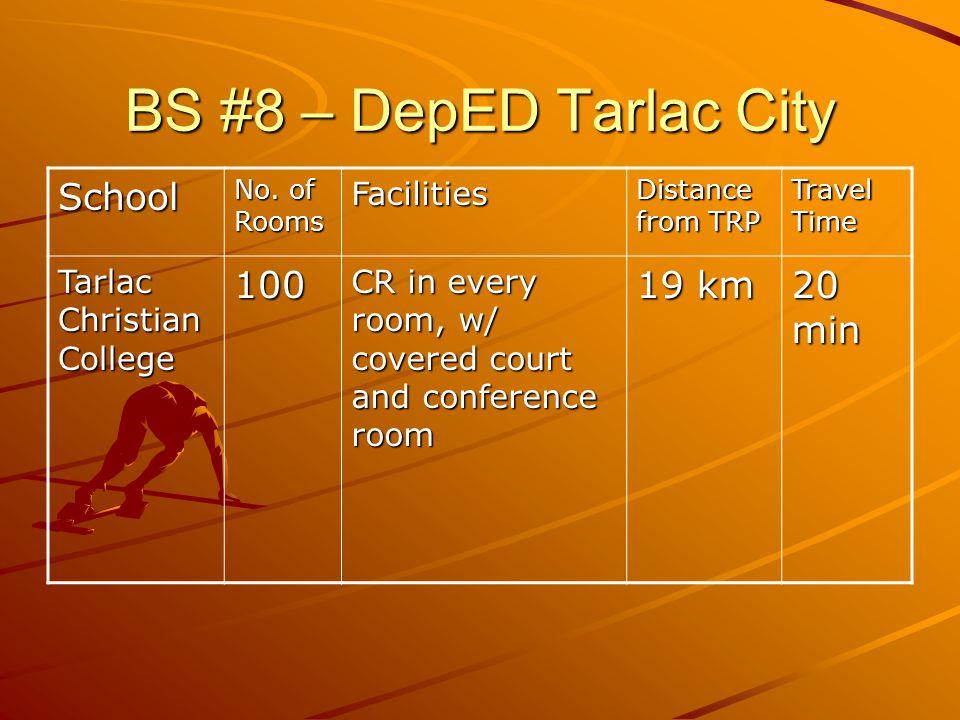 BS #8 – DepED Tarlac City School No.