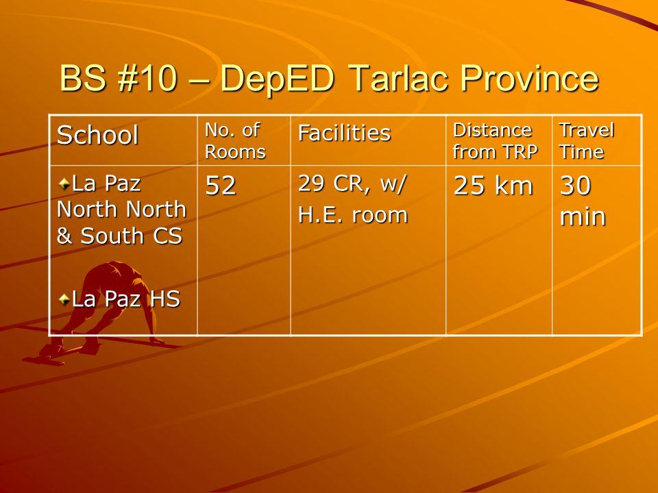 BS #10 – DepED Tarlac Province School No.