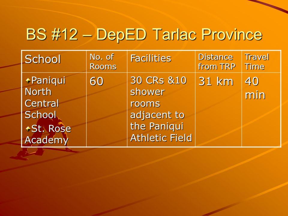 BS #12 – DepED Tarlac Province School No.