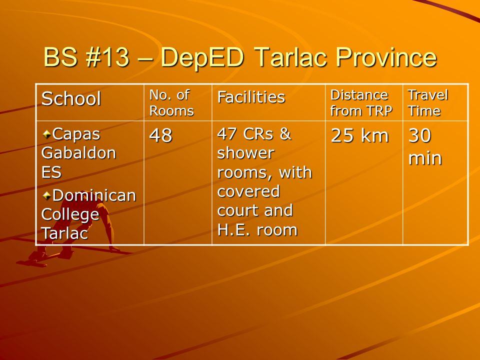 BS #13 – DepED Tarlac Province School No.