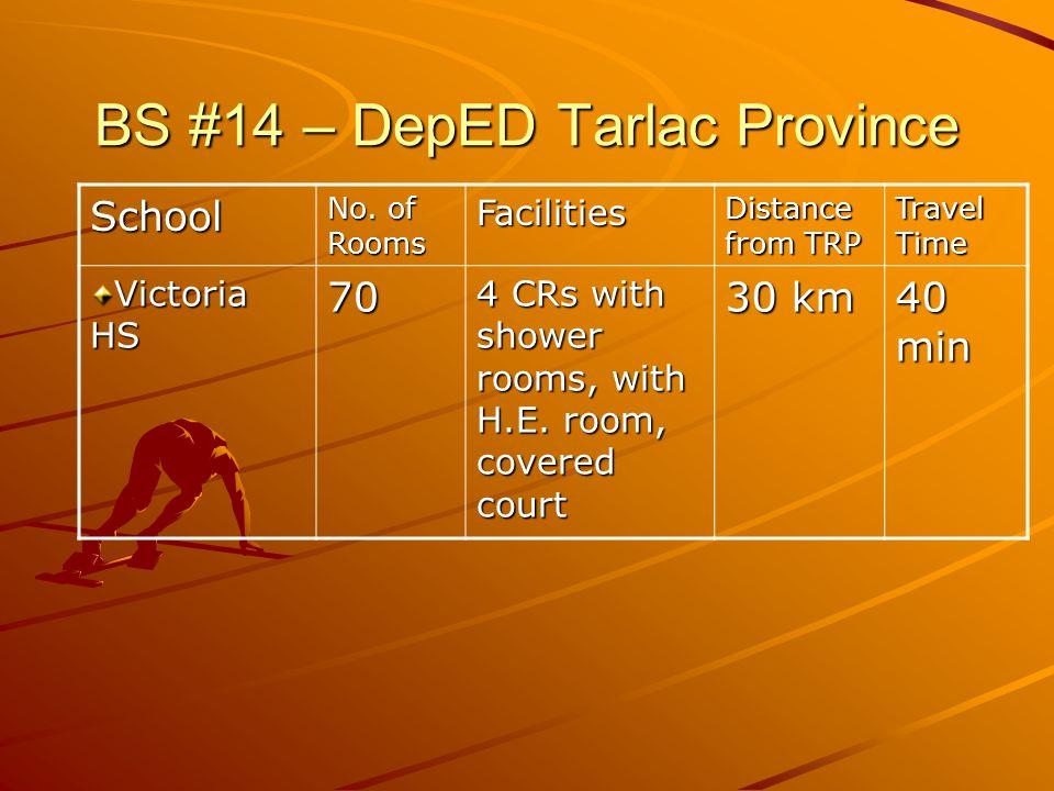 BS #14 – DepED Tarlac Province School No.
