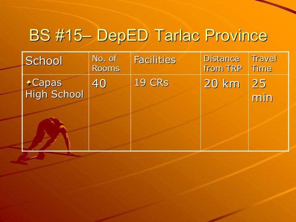 BS #15– DepED Tarlac Province School No.