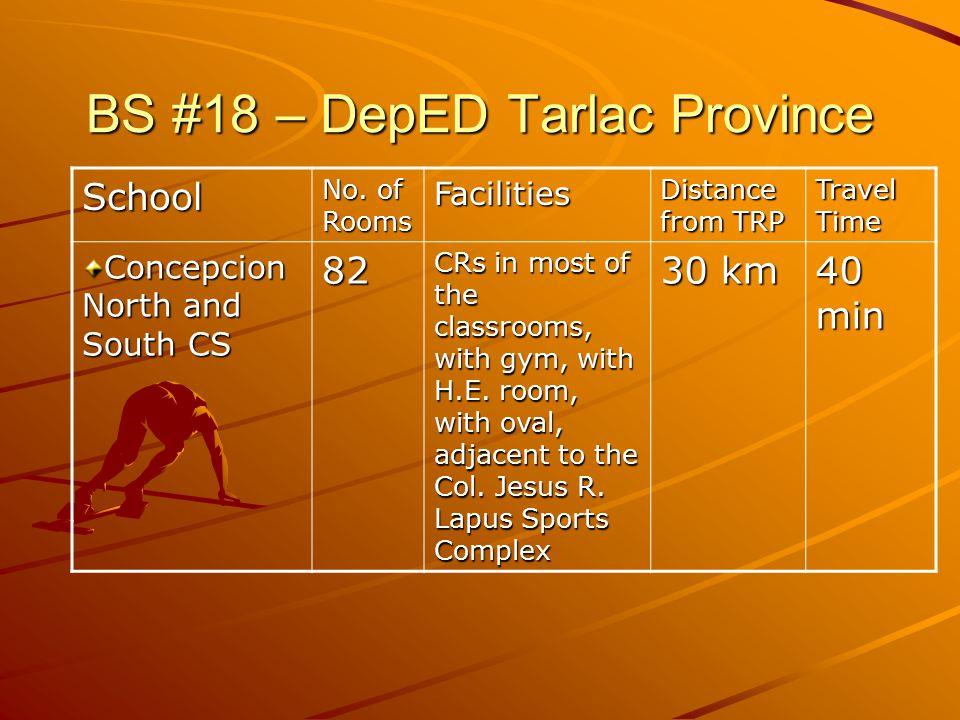 BS #18 – DepED Tarlac Province School No.