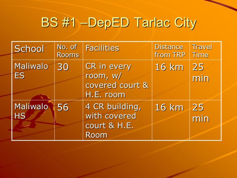 BS #1 –DepED Tarlac City School No.
