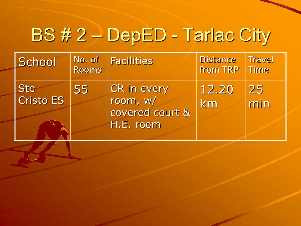 BS # 2 – DepED - Tarlac City School No.