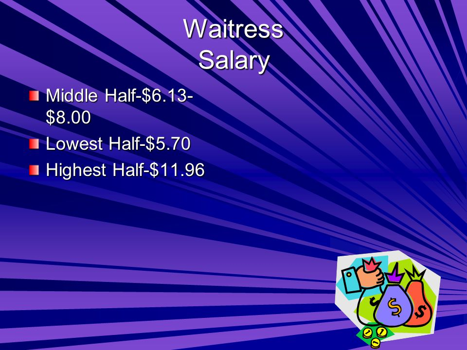 Waitress Salary Middle Half-$6.13- $8.00 Lowest Half-$5.70 Highest Half-$11.96