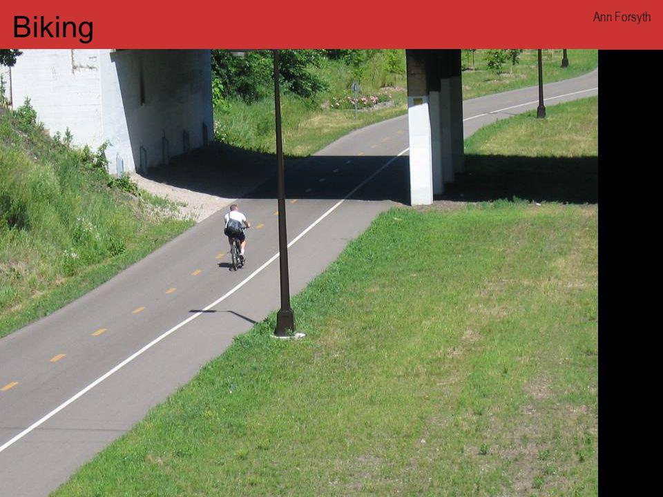 www.annforsyth.net Biking Ann Forsyth
