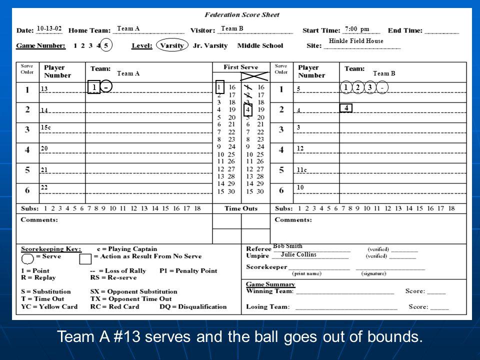 10-13-02Team ATeam B Hinkle Field House Bob Smith Julie Collins Team ATeam B 7:00 pm 13 14 15c 20 21 22 5 4 3 12 11c 10 123- 1 - 4