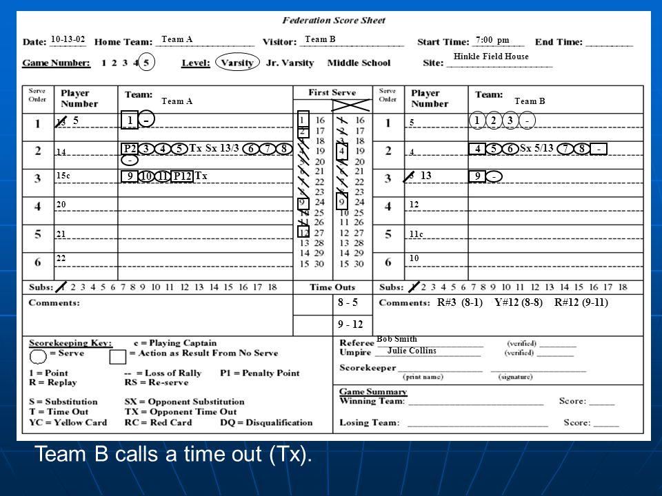 10-13-02Team ATeam B Hinkle Field House Bob Smith Julie Collins Team ATeam B 7:00 pm 13 14 15c 20 21 22 5 4 3 12 11c 10 123- 1 - 4 56 Sx 5/13 5 78 -P2 R#3 (8-1) Y#12 (8-8) R#12 (9-11) 345 Tx 8 - 5 Sx 13/3 13 678 - 9 - 9 1011 P12 Tx 9 - 12