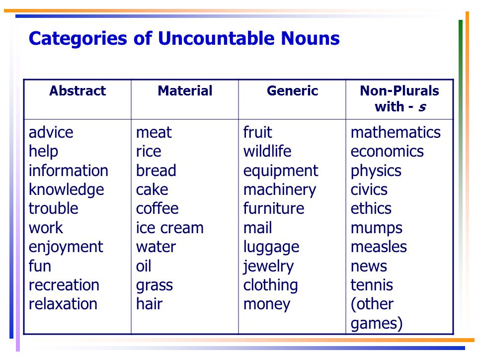 Categories of Uncountable Nouns AbstractMaterialGenericNon-Plurals with - s advice help information knowledge trouble work enjoyment fun recreation relaxation meat rice bread cake coffee ice cream water oil grass hair fruit wildlife equipment machinery furniture mail luggage jewelry clothing money mathematics economics physics civics ethics mumps measles news tennis (other games)
