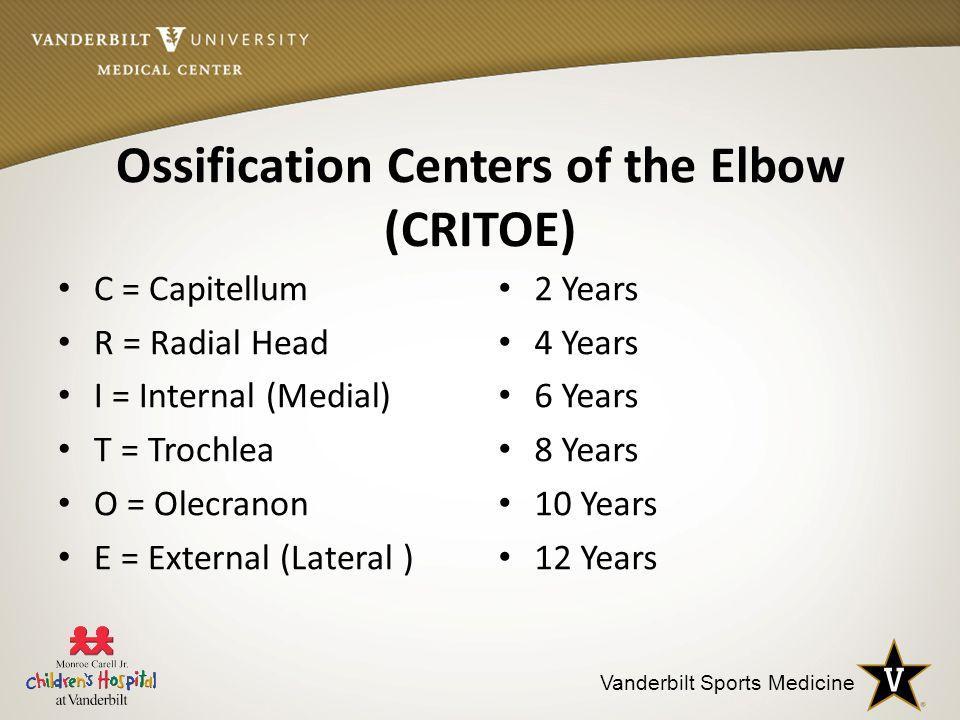 Vanderbilt Sports Medicine Ossification Centers of the Elbow (CRITOE) C = Capitellum R = Radial Head I = Internal (Medial) T = Trochlea O = Olecranon E = External (Lateral ) 2 Years 4 Years 6 Years 8 Years 10 Years 12 Years